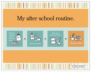 routine chart